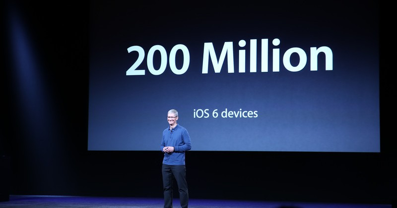 iOS 6 now on 200 million iOS devices
