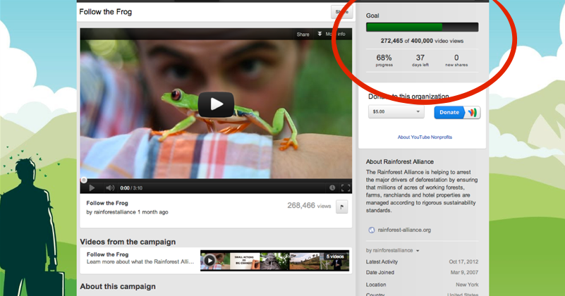 """YouTube launches Campaigns, a """"digital thermometer"""" for non-profits"""