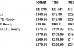 ee_phone_prices