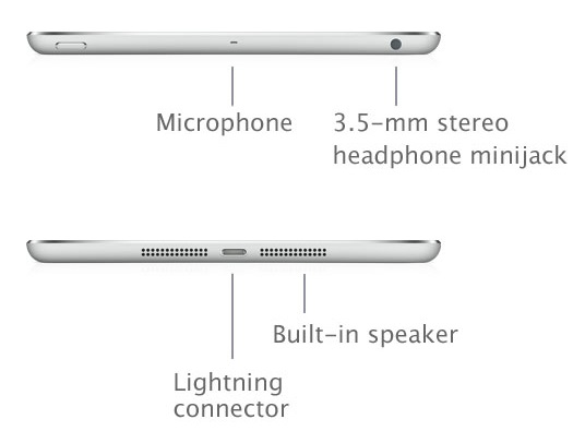 Apple's Phil Schiller confirms the iPad mini has stereo speakers