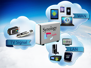 Synology NAS become quad-tuner DVRs with remote placeshifting