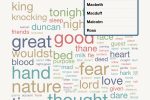 y Macbeth Word Cloud