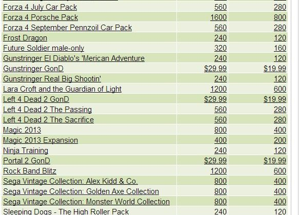 Xbox Live Black Friday deals detailed