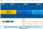 Leaked Intel Atom roadmap unveils next gen tablet processor
