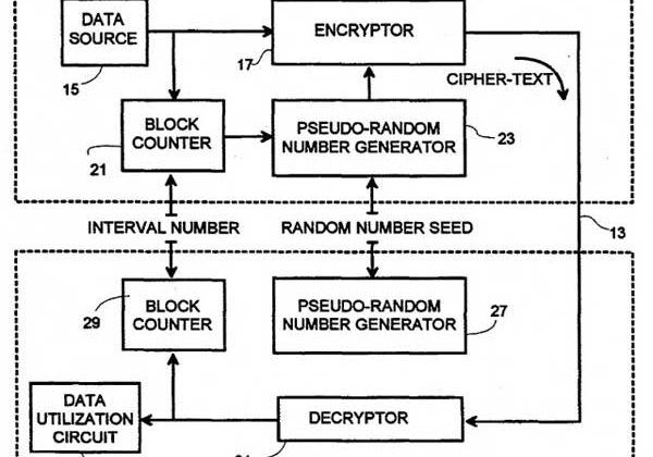 Patent suits targeting Google, Intel and others for encrypting web traffic filed