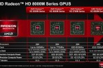AMD officially reveals Radeon HD 8000M family of graphics card
