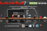 Humble Indie Bundle 7 includes Binding of Isaac, Indie Game: The Movie, more