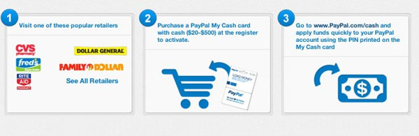 PayPal launches prepaid PayPal My Cash Card