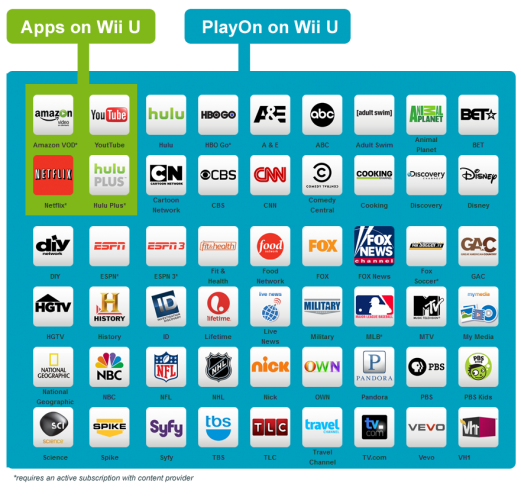 wiiu-comparision-chart[2]