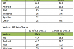 kantar_usa_smartphone_sales_os_jan_2013_2