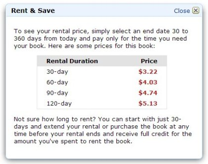 Amazon Kindle ebook rentals take the time out of reading