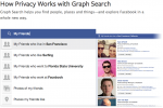 Graph Search gets pre-emptive Facebook Privacy Guarantee