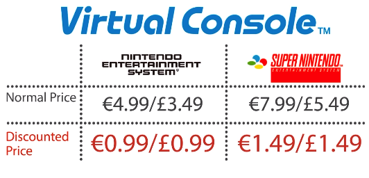 virtual_console_prices