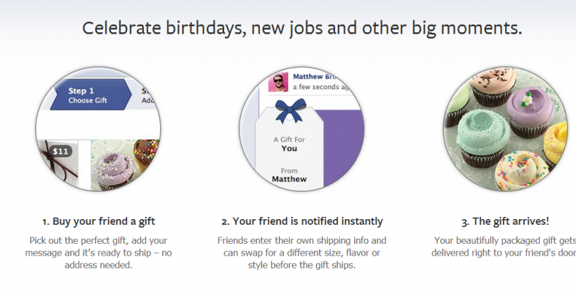 Facebook marking down gifts as much as 80%