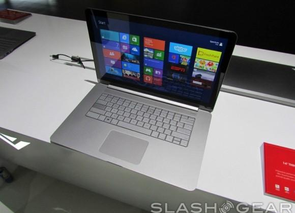 Windows 8 market share at only 2.3%