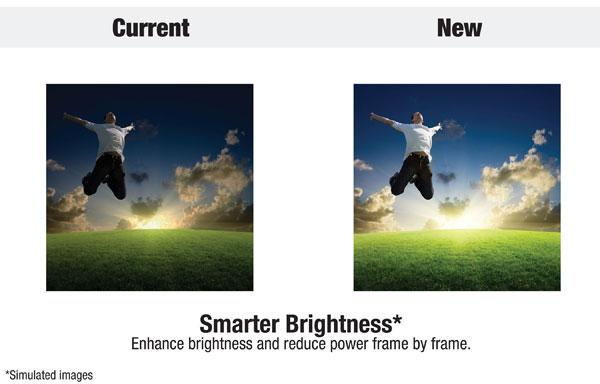 Texas Instruments unveils DLP IntelliBright technology