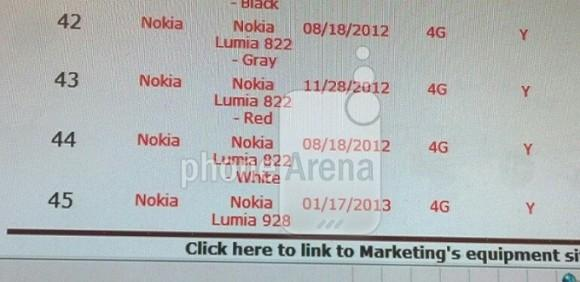 Nokia Lumia 928 spotted in Verizon Wireless's inventory