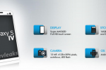 EVLeaks drops alleged Samsung Galaxy S IV specs ahead of launch