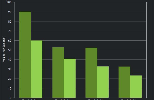BioShock Infinite drivers blast forth for NVIDIA GeForce GPU