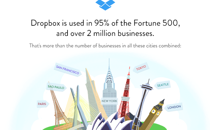 Rebranded Dropbox for Business launches with single sign-on feature