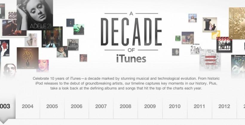 """Apple celebrates """"A Decade of iTunes"""" with interactive timeline"""