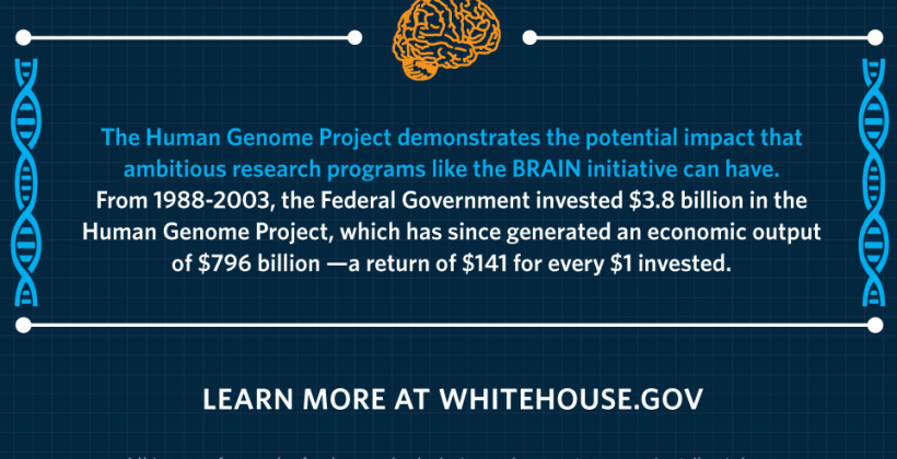 Qualcomm joins President Obama in ambitious BRAIN initiative