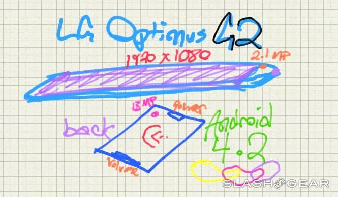 LG Optimus G2: so thin it can't use buttons
