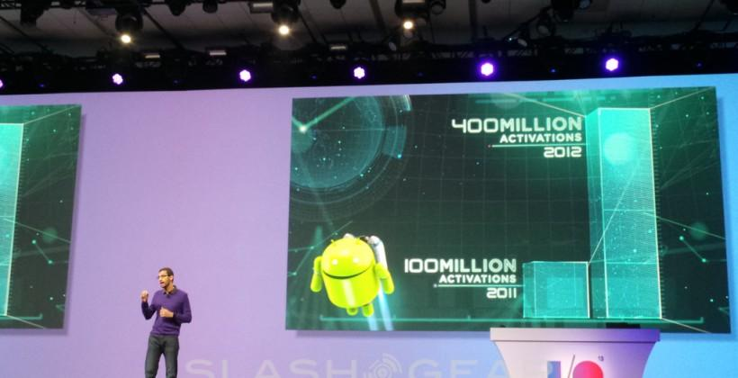 Google confirms over 900 million Android activations, 48bn app installs