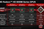 AMD Radeon HD 8970M claims world's fastest laptop graphics crown