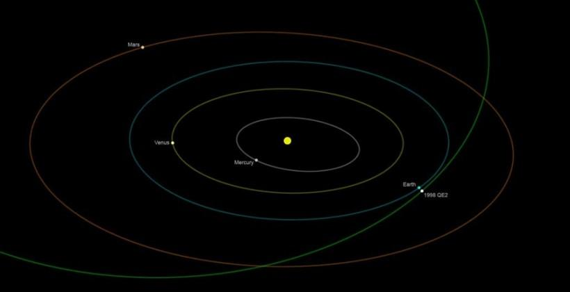 Giant asteroid 1998 QE2 to pass Earth on May 31