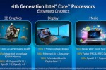 Intel Haswell chips claimed to offer 50% longer battery life