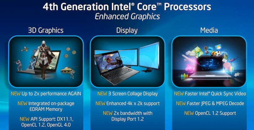 "Intel Iris graphics detailed for 4th-Gen Core ""Haswell"" chips"