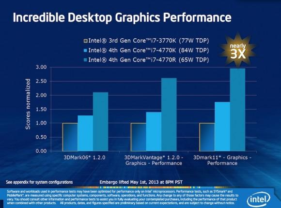 intel_iris_graphics_performance