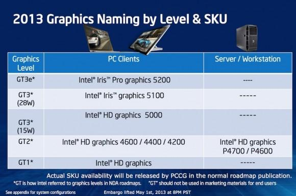 intel_iris_graphics_range