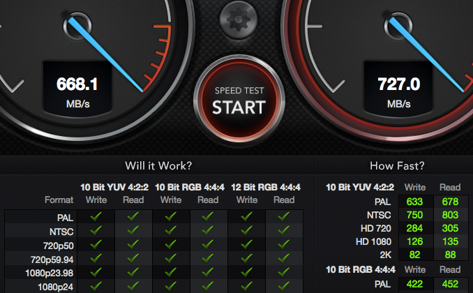 MacBook Air 2013 Memory Benchmarks