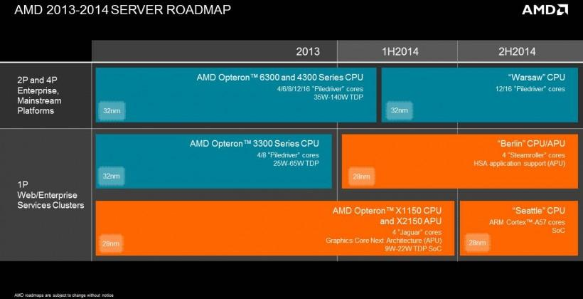 AMD Seattle chips ditch x86 for ARM to undermine Intel's server market