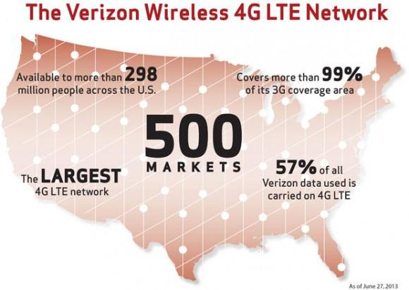 verizon-lte
