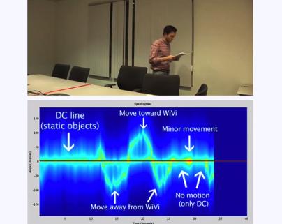 Wi-Vi lets smartphones see through walls