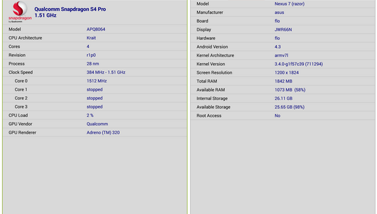 "Nexus 7 2 full specs and benchmarks surface with codename ""Razor"""