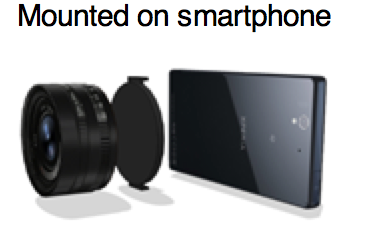 Sony RX100 II camera lens attachment tipped for smartphones