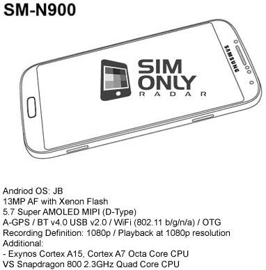 Samsung Galaxy Note III leaked sketch teases Xenon camera flash