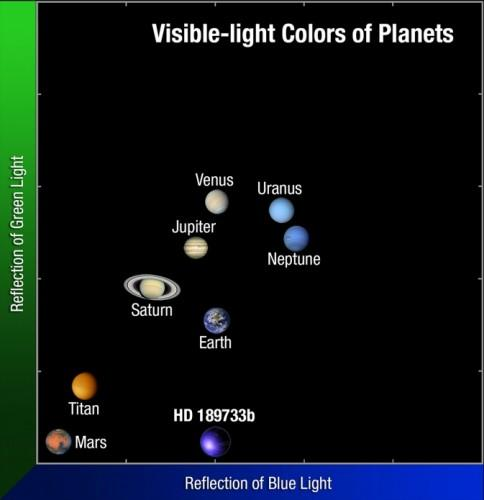 hubble_hd_189733b_gas_giant_glass_planet_2