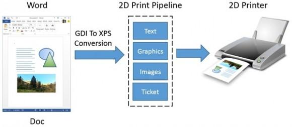 2D-Print-Data-Flow_thumb_52573F6F