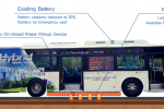 Korea rolls out OLEV electric car-charging highway