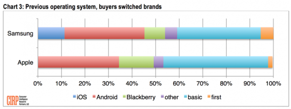 apple_samsung_smartphone_buyers_3