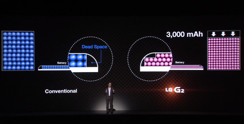 """LG G2 battery detailed: """"Stepped"""" for maximized energy and space"""