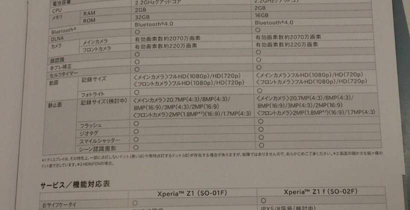 Sony Xperia Z1 mini leaked with Snapdragon 800 chipset and 20.7-megapixel camera