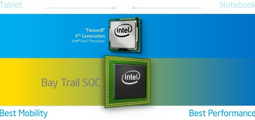 Intel Bay Trail aims for Android and Windows 8 hybrids