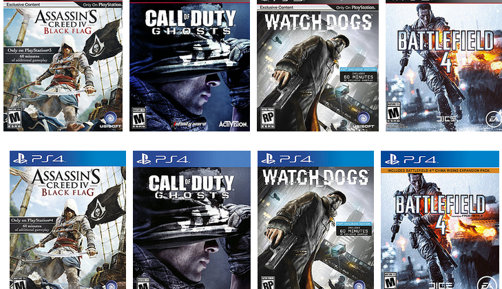 Sony releases guide for upgrading select PS3 titles to PS4 digital copies
