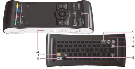 Sony BRAVIA Smart Stick revealed: no Chromecast competitor